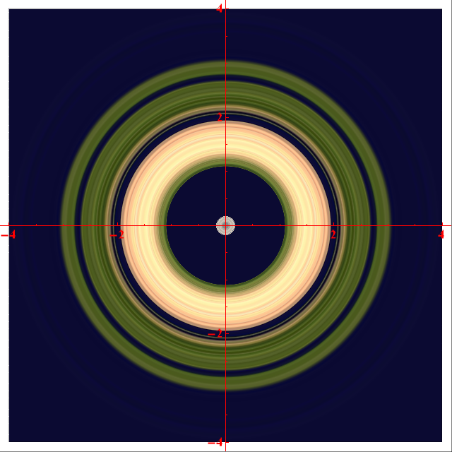 Plot of the absolute value function, f(z) = |z|
