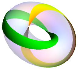 linked-rings