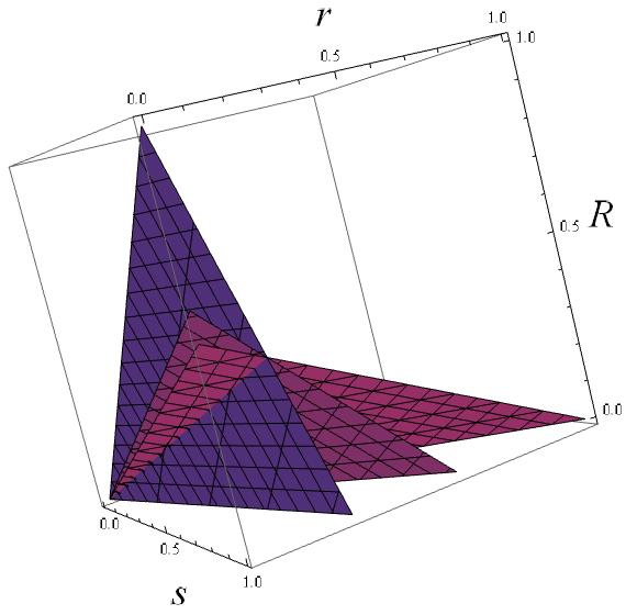 planar-constraints