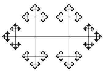 free-group