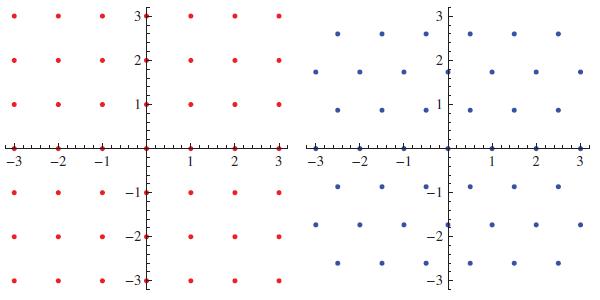 2D-lattices