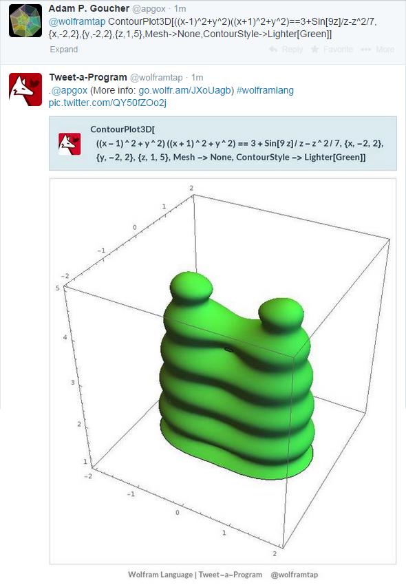tweetable-architecture